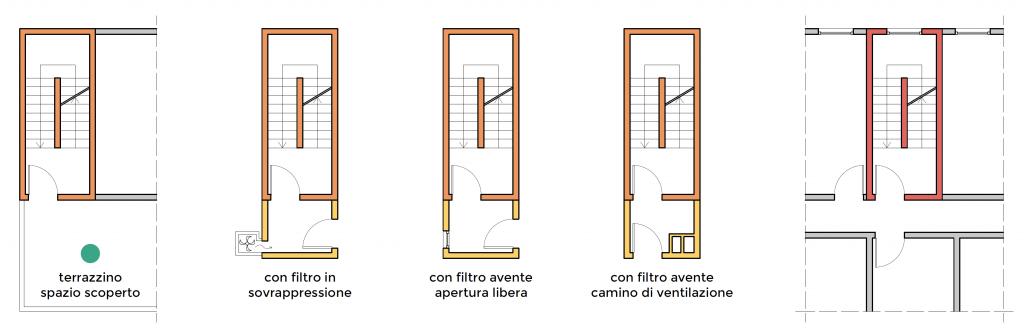 Wood-technology  img-prevenzione_incendi_scale_filtri-wood-14-1024x336 Prevenzione Incendi